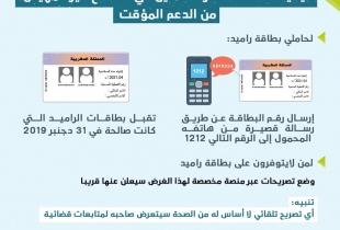تعليمات ملكية سامية إلى الحكومة المغربية من أجل صرف مساعدات مالية تخص الفئات المتضررة بحالة الطوارئ الصحية