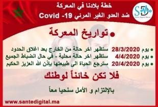 جميعا من أجل مكافة فيروس covid 19
